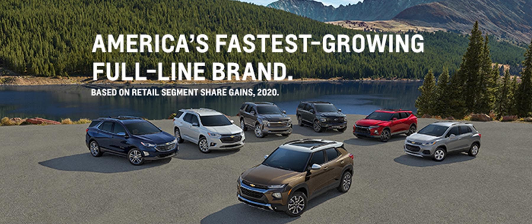 Fastest Growing Lineup