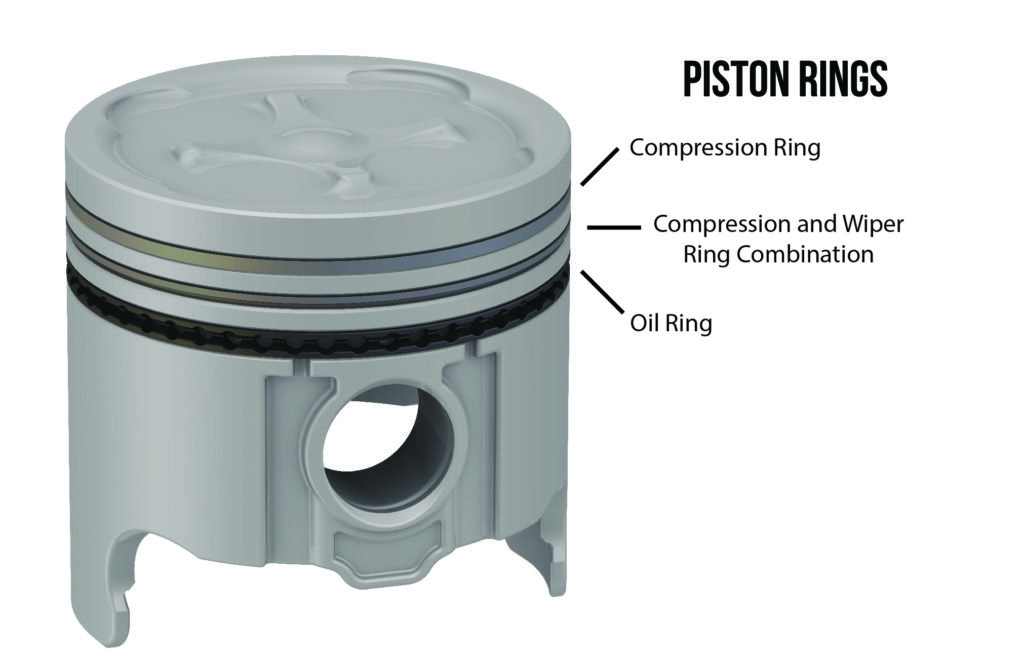 Parts of a piston