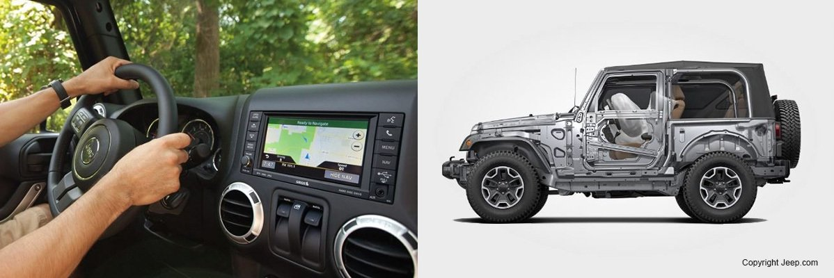 Wrangler Technology