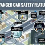 advanced safety features hollywood chrysler jeep