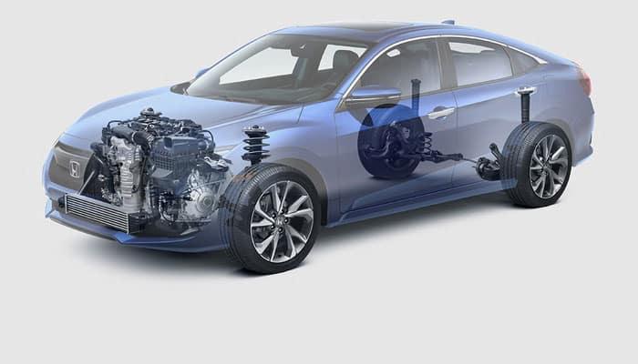 2019 Honda Civic Engine