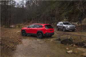 2021 Jeep Cherokee vs 2021 Honda CR-V