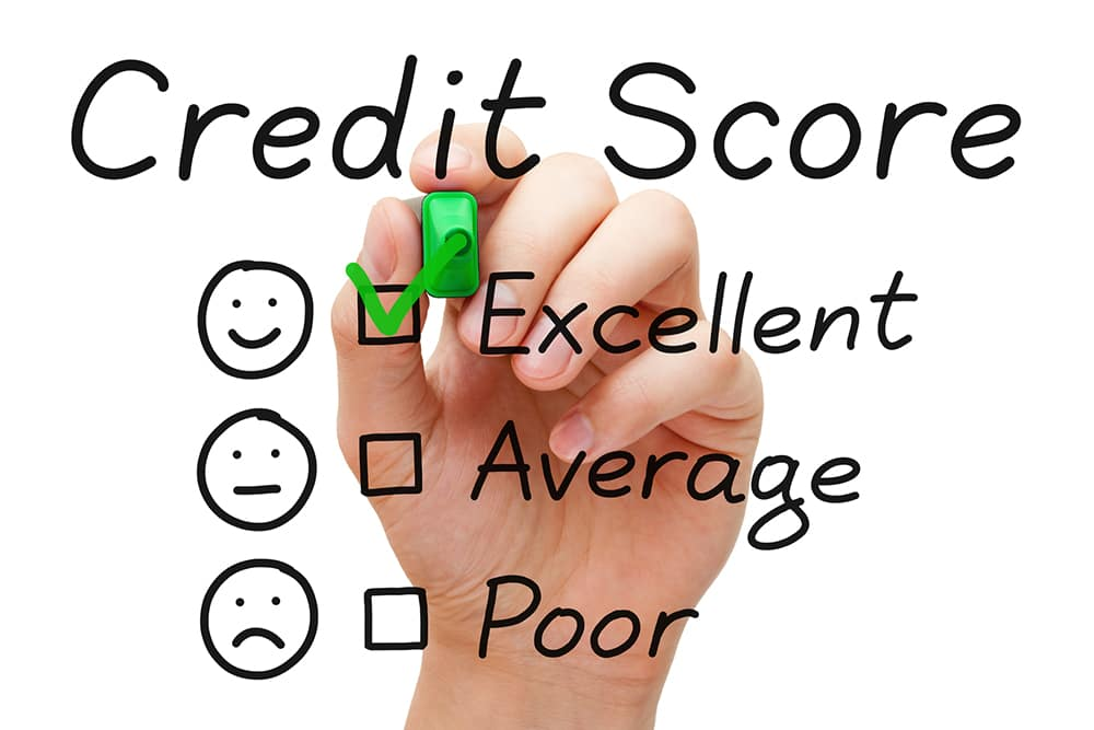 Credit Score Marks