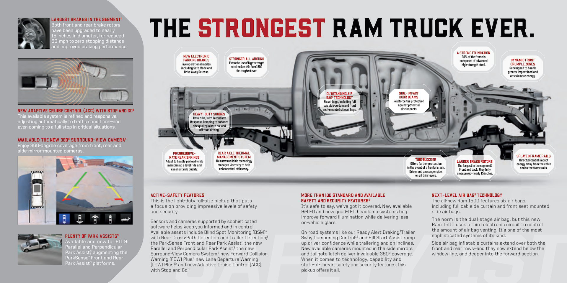 All New 2019 Ram 1500 Pickup Luxury Performance