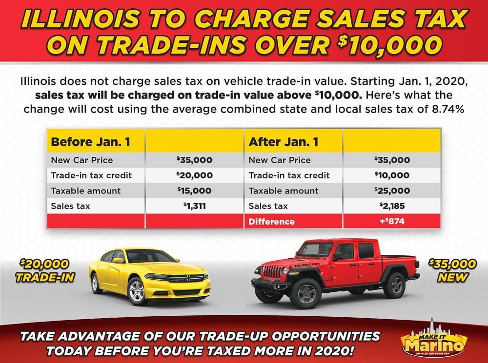 Illinois Trade-In Tax Coming