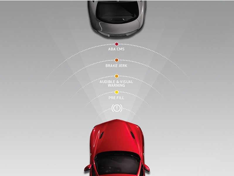 2018 Alfa Romeo Giulia innovative safety features