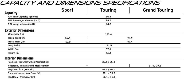 2015 Mazda6 Specs - Capacity Dimensions