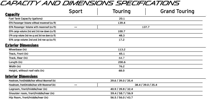2014 CX-9 Specs - Capacity Specifications