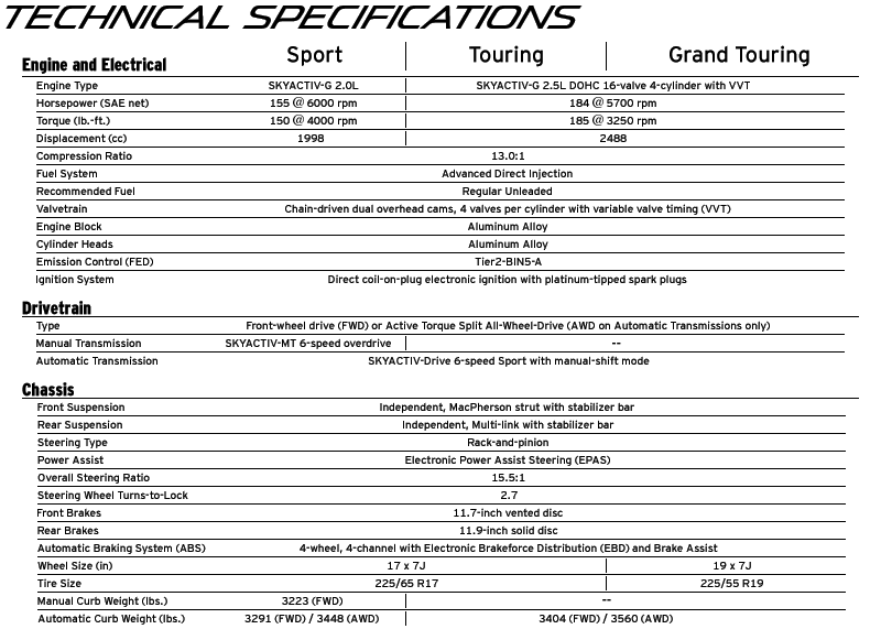 2015 CX-5 Specs - Technical Specifications