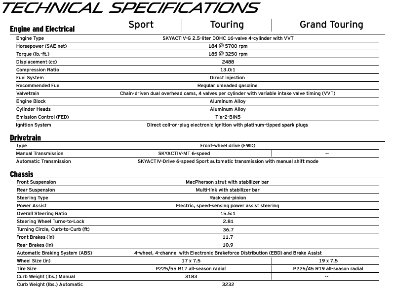 2015 Mazda6 Specs - Technical Specifications