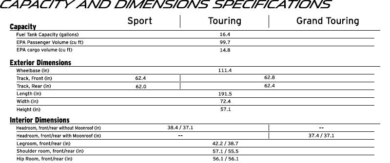 2016 Mazda6 Capacity Specs Chart - Sport Mazda Orlando, FL