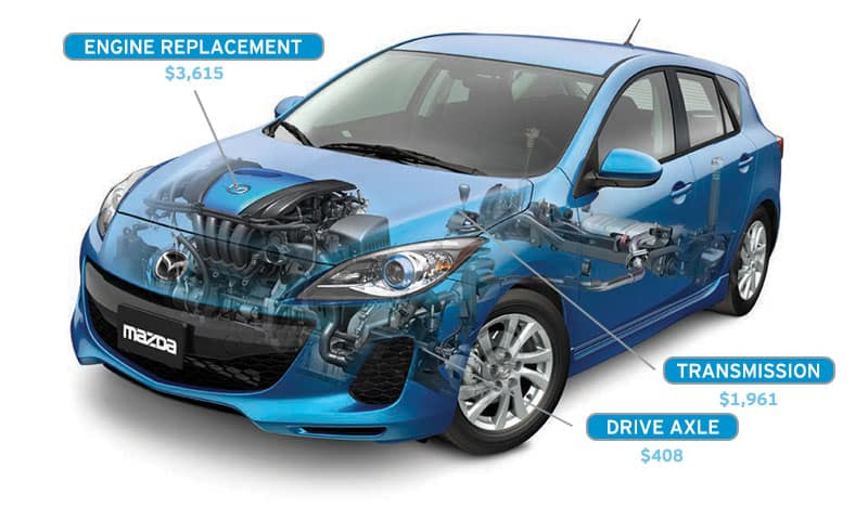 Common repair events covered by the Mazda Total Confidence plan at Sport Mazda in Orlando, FL