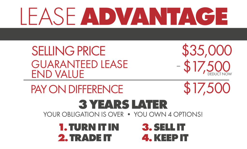 Lease Advantage