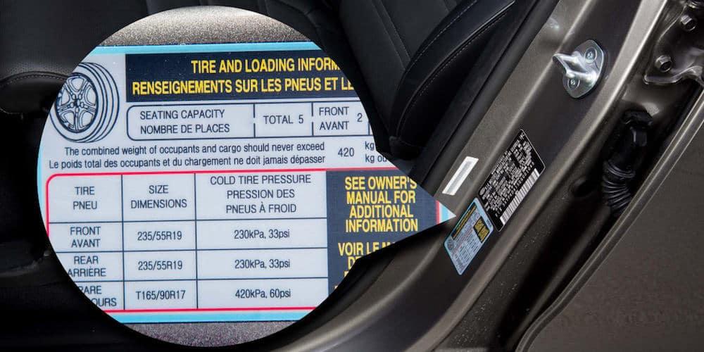 Tire Pressure Panel Display