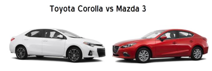 2014 Toyota Corolla vs 2014 Mazda3