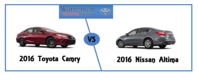 2016 Toyota Camry vs. Altima