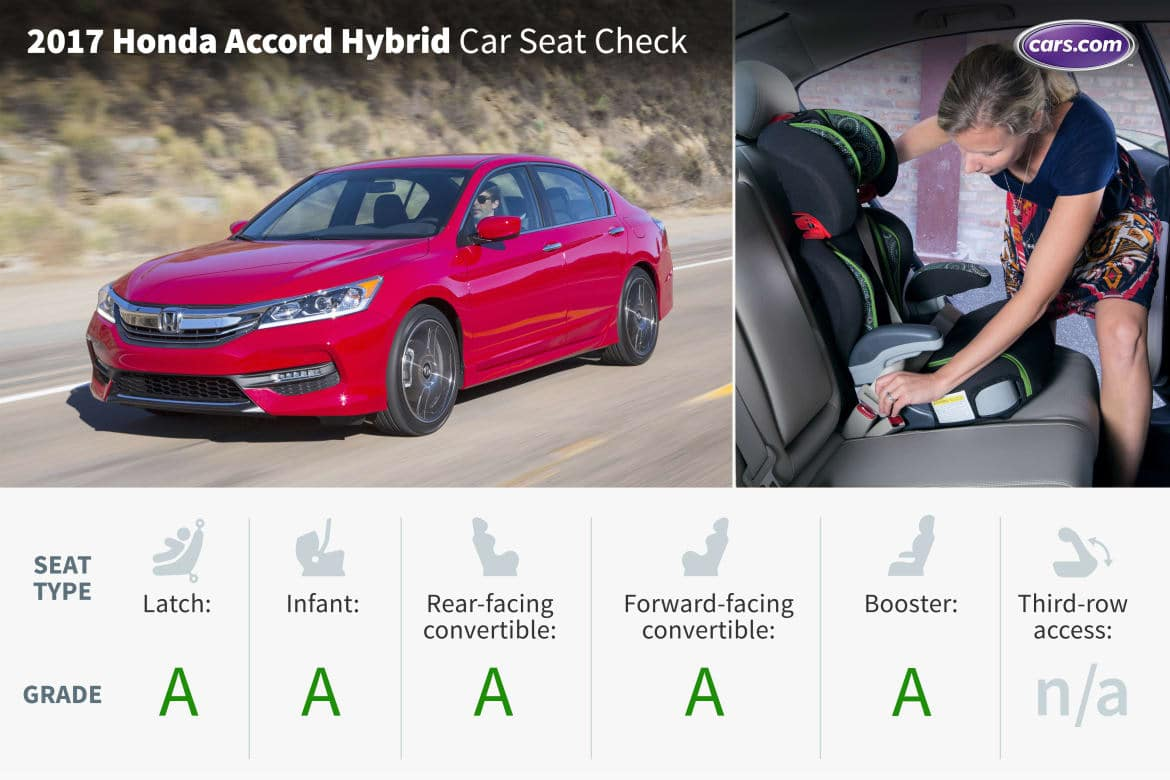 2017 Honda Accord Hybrid is Perfect for Carseats
